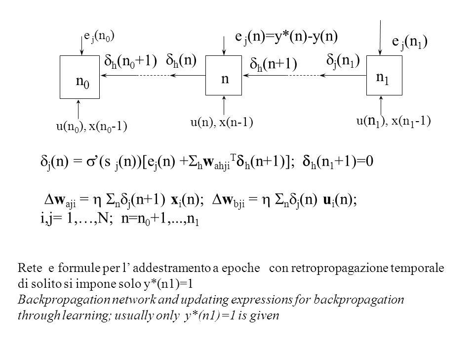 dj(n) = s'(s j(n))[ej(n) +ShwahjiTdh(n+1)]; dh(n1+1)=0
